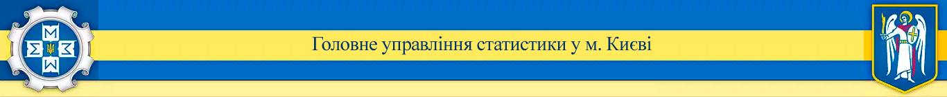 Державна служба статистики України в м. Києві